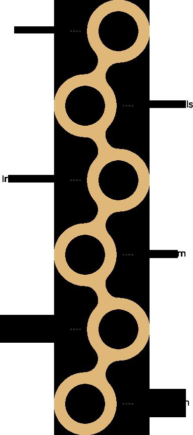 diagrama mobile
