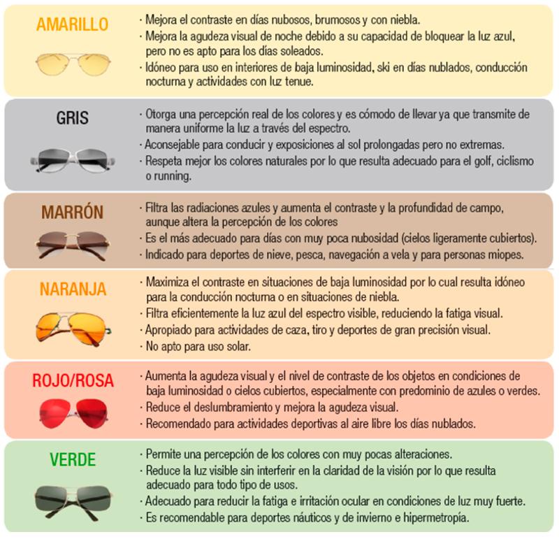 lentes de colores filtro solar